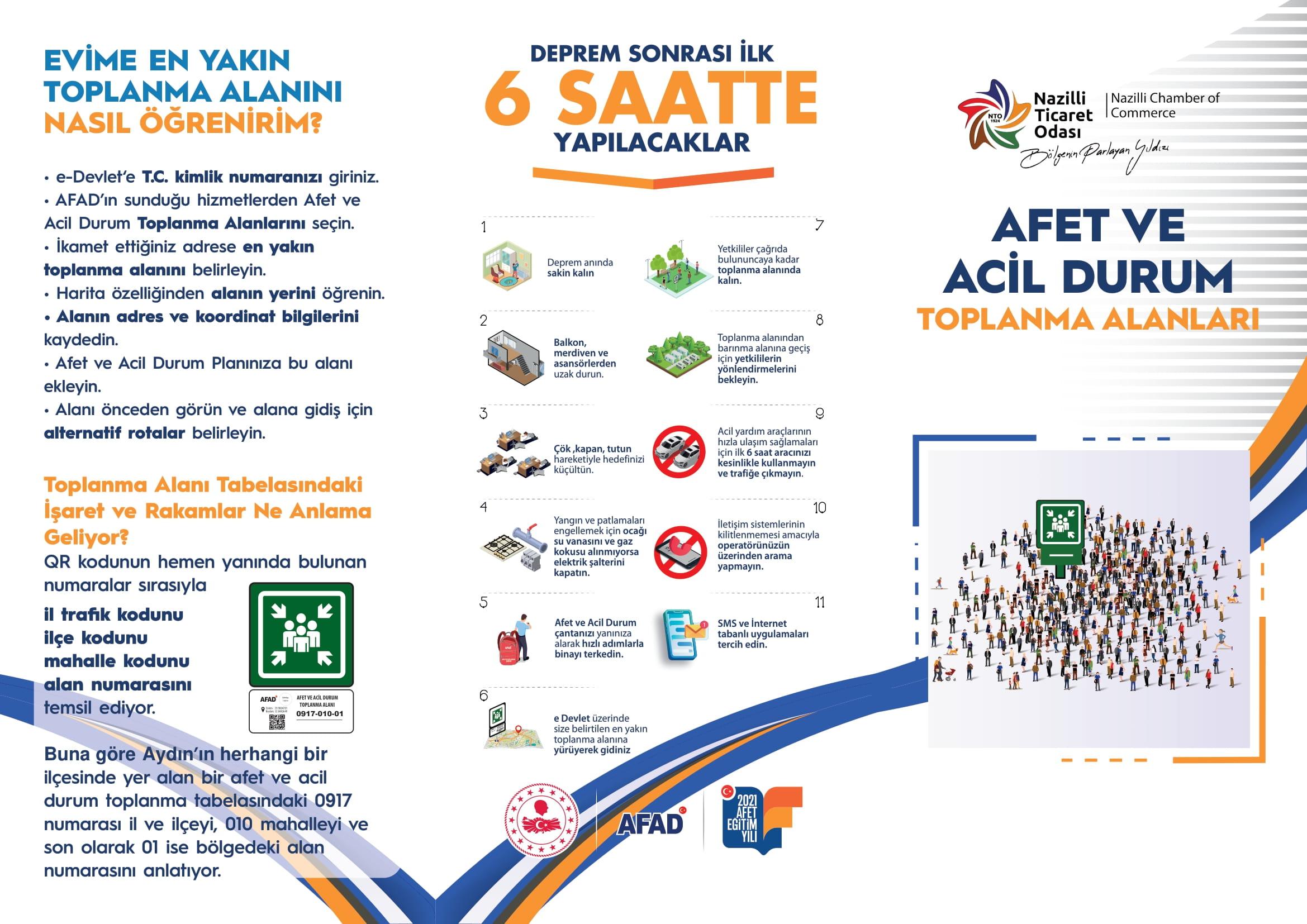 AFAD – afet ve acil durum toplanma alanları-1